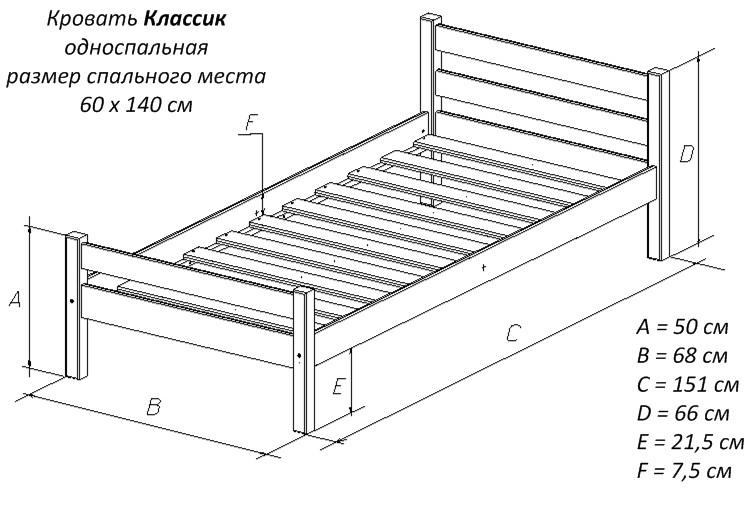 Деревянная кровать своими руками: чертежи, фото: SYL